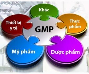 GMP và cGMP là gì? Vai trò của cGMP trong sản xuất mỹ phẩm? 1