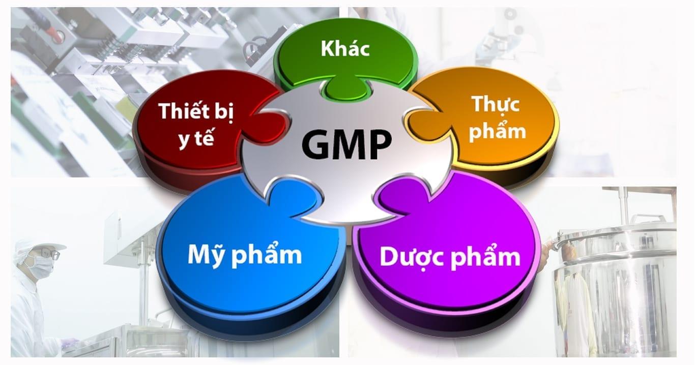 GMP và cGMP là gì? Vai trò của cGMP trong sản xuất mỹ phẩm? 3