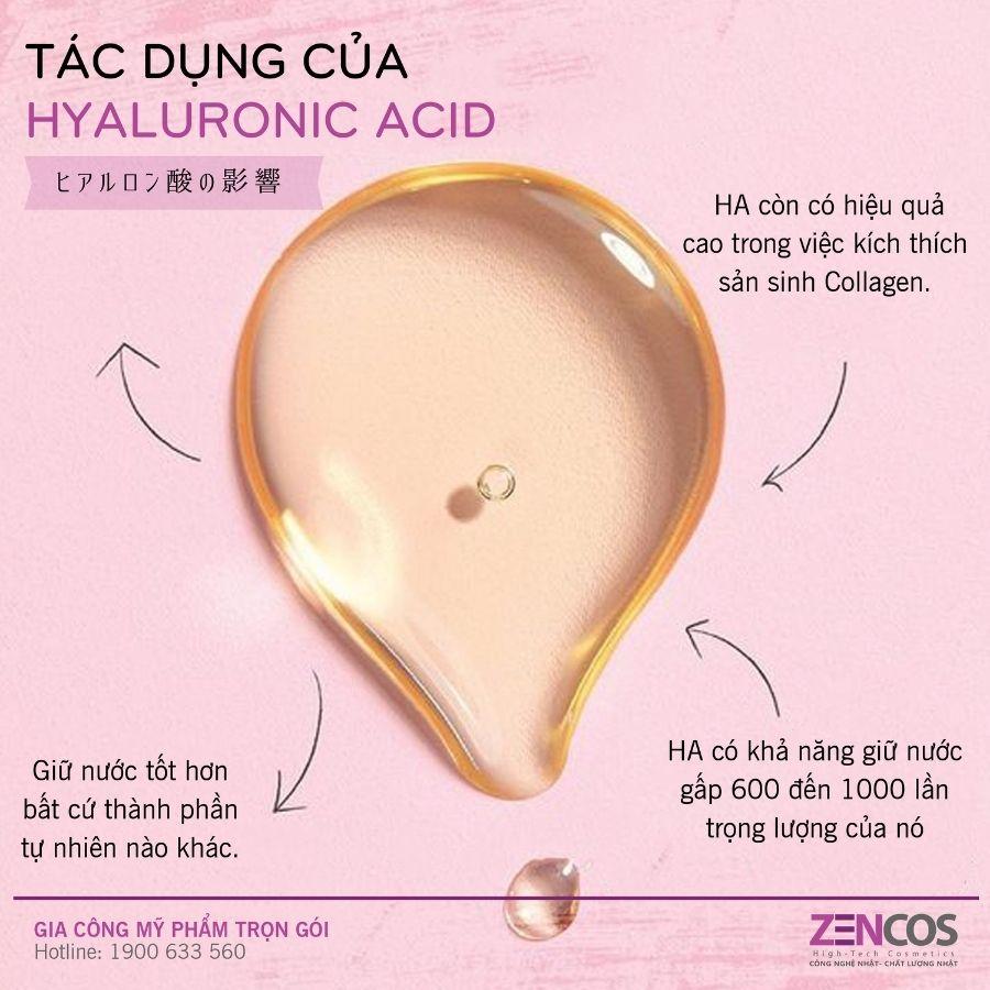 Tác dụng của Hyaluronic Acid