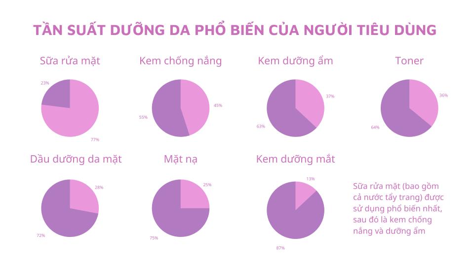 xu-huong-thi-truong-my-pham-2021